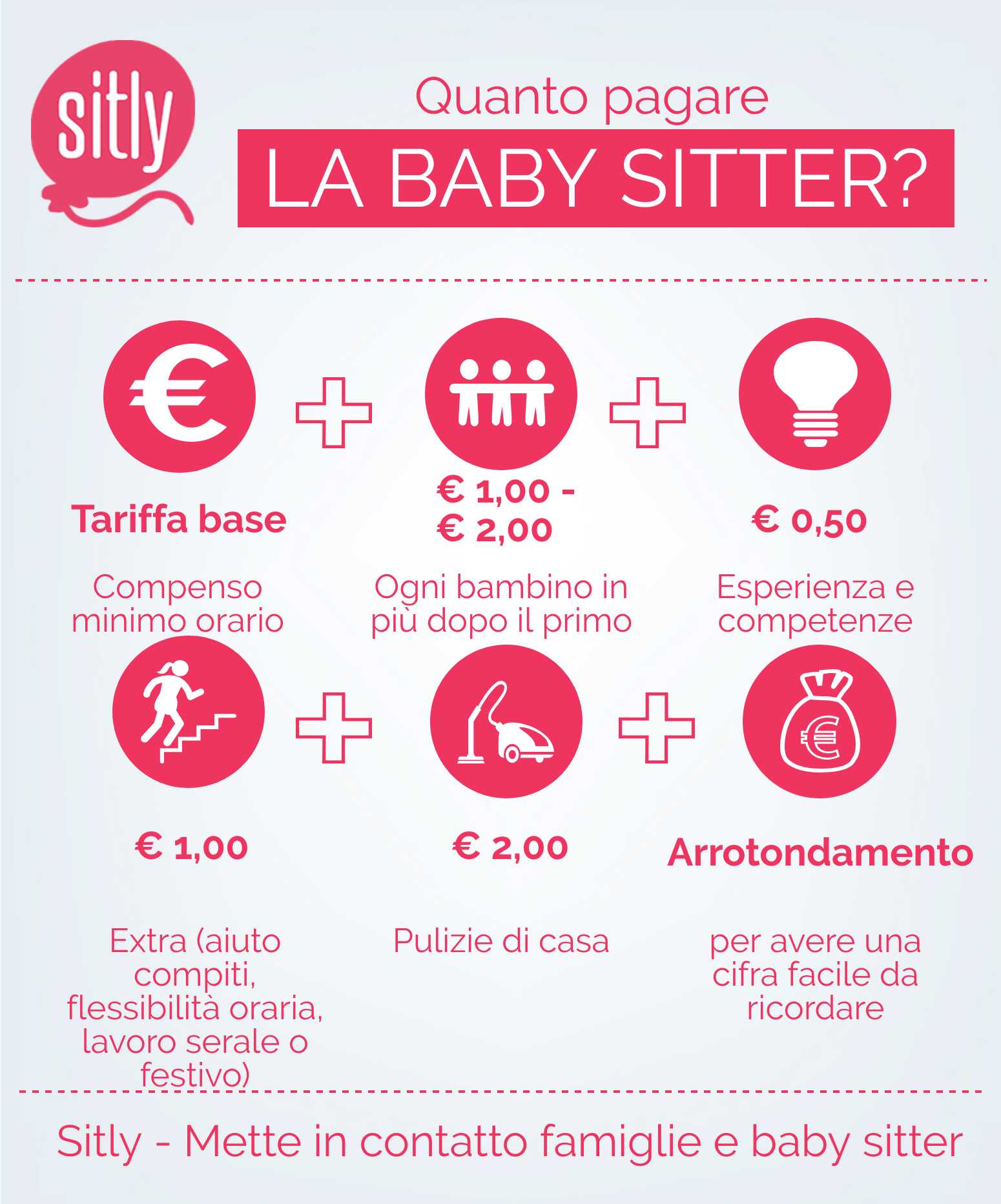 tariffe baby sitter
